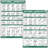 QuickFit 2 Pack - Kettlebell Workout Exercise Poster Set- Volume 1 & 2 - Laminated Kettle Bell Chart - 18' x 27'