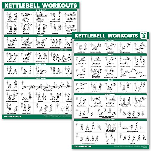 """QuickFit 2 Pack - Kettlebell Workout Exercise Poster Set- Volume 1 & 2 - Laminated Kettle Bell Chart - 18"""" x 27"""""""