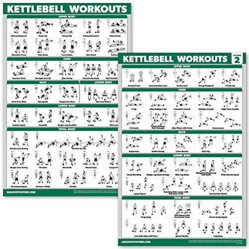 QuickFit 2 Stück Kettlebell Workout Übungsposter – Volume 1 & 2 (laminiert, 45,7 x 68,6 cm), LAMINATED, 18