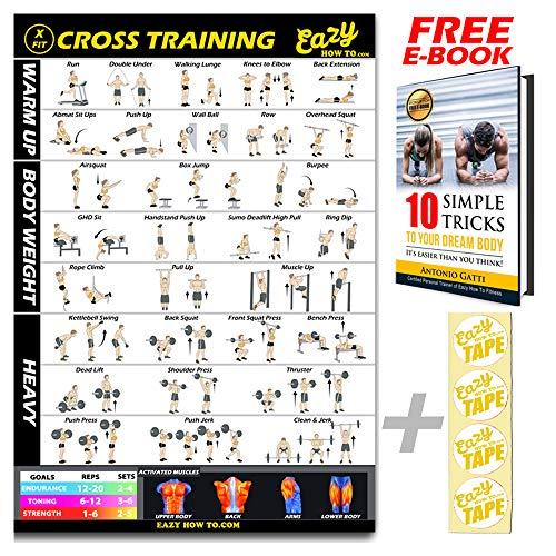 Eazy How To Cartel de entrenamiento cruzado para entrenamiento de entrenamiento, grande, 51 x 73 cm, para entrenamiento de resistencia, tono, fortalecimiento y musculatura en casa