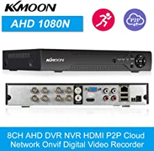 KKmoon 8 Channel 720P CCTV Network DVR H.264 Home Security System Motion Detection