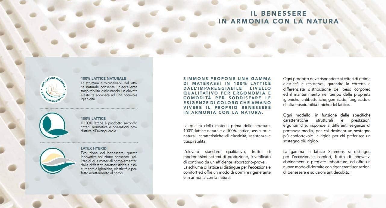 Offerta Cuscino Guanciale In Lattice 100 H 15 Cm Simmons Ex Pirelli Amazon It Casa E Cucina