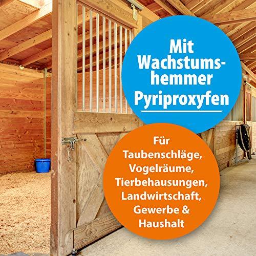 ARDAP Fogger 2 x 100ml - Effektiver Vernebler zur Ungeziefer- & Flohbekämpfung für Haushalt & Tierumgebung - für Räume bis 30m² - Wirksamer Schutz für bis zu 6 Monate - 6