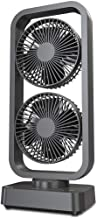 Best holmes 2cool stand fan Reviews