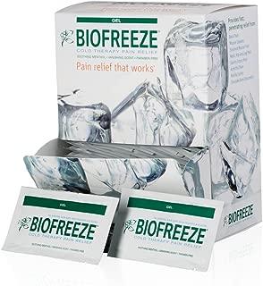 biofreeze samples