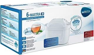 【並行輸入品】BRITA Maxtra + (ブリタ マクストラ プラス) 浄水器ポット交換用カートリッジ 5+1個パック
