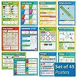 Mathematik-Poster – Set von 45 | Mathematik-Diagramme |