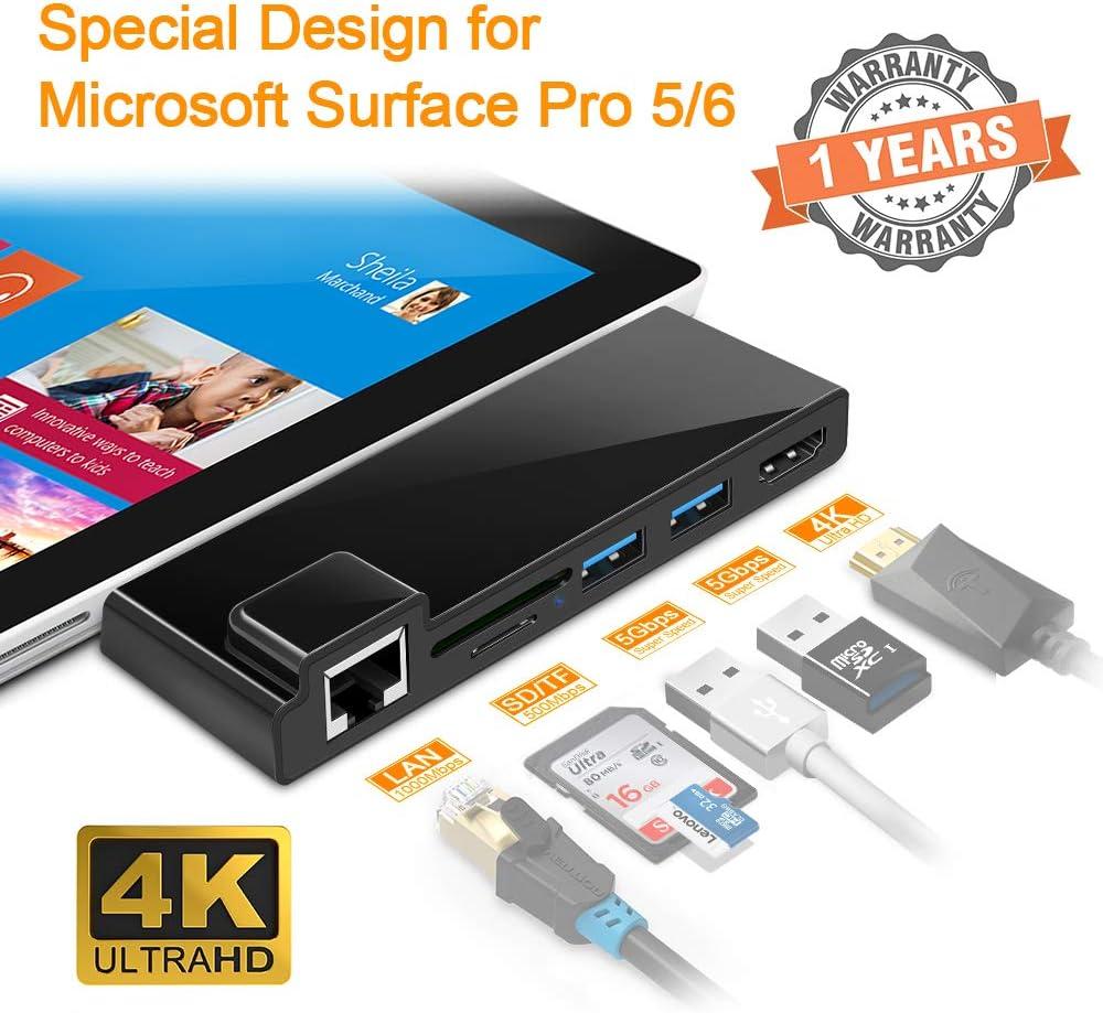 【Upgraded Version】 Microsoft Surface Pro 5 Pro 6 USB 3.0 Hub, Build-in TF & SD Card Reader, Dual Port USB Hub, Mini DP to 4K HDMI Converter Adapter and RJ45 Gigabit Ethernet LAN Combo Docking Station