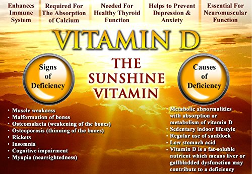 Vitamin D3 5000 IU with K2 (MK7) Formula. Bone & Heart Health Complex w/Superior Absorption. Immune, Bone & Muscle Support. 120 Capsules. Gluten, Dairy, Soy Free, Non-GMO. Made in USA