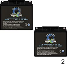 Mighty Max Battery Viper VP-600 600 Watt Replacement for XS XP750 D680 S680-2 Pack Brand Product