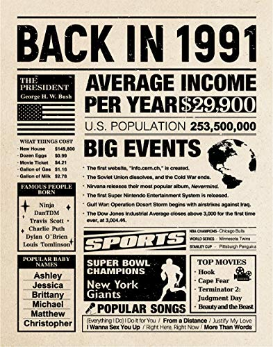 TopBashGo 30th Birthday or Wedding Anniversary Party Decoration Supplies, 30th Birthday Gift for Men or Women, 11x14 Inches Old Newspaper Poster from 30 Years Ago, Back in 1991 Poster, Made of thick and hard PVC