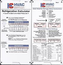 Refrigeration Calculator