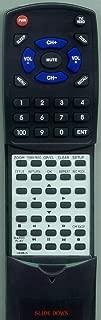 sv2000 remote control