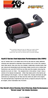 Best k and n fipk s2000 Reviews