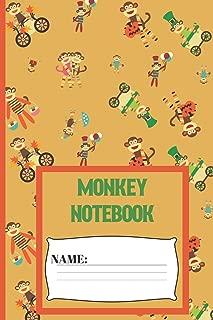 Best line six monkey Reviews