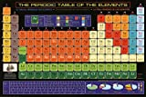 Laminated Periodic Table of Elements Poster 36 x 24in
