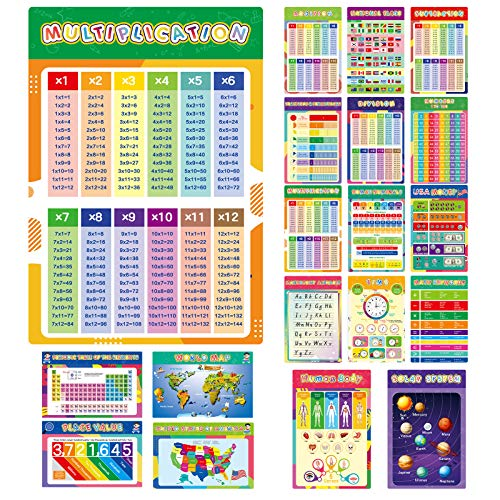 18 Educational Posters for Kids, Classroom Decor&Homeschool Supplies, Calibron Educational Charts, ABC Alphabet, Multiplication, Division, World Map, Solar System, Periodic Table and More 16 x 11'