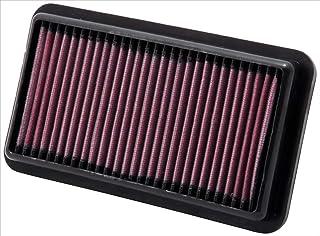 Suchergebnis Auf Für Suzuki Sx4 Luftfilter Filter Auto Motorrad