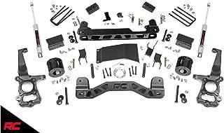 rovertym lift kit