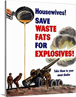 World War II Poster of Grease from a Frying pan Being Poured into a Firing Artillery Gun Canvas.