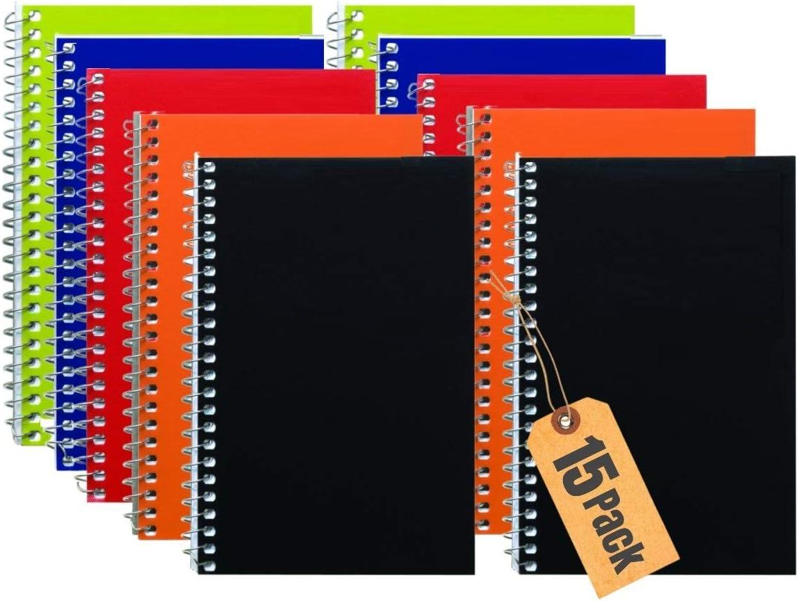 List price 1InTheOffice Wirebound Max 76% OFF Memo Book C Spiral Pads