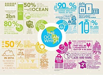 OCEAN: keys to ACT