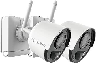 wireless security camera zoom