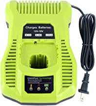 Epowon P117 One+ 18 Volt Dual Chemistry IntelliPort Li-ion and NiCad Battery Charger..