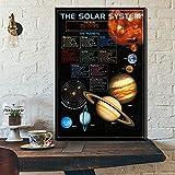 zhuziji Carteles de Arte Grandes Planetas Sistema Solar Galaxia Universo En Lienzo Regalo Fotos Obra de Arte para el Dormitorio Decoración Moderna del hogar 50x70cm(Sin Marco)