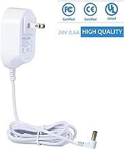 Best puzhen ac adapter ksas0122400050vu Reviews