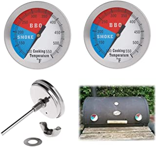 thermometer measuring tools