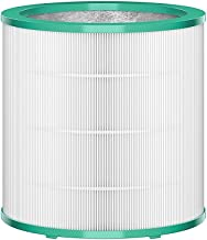 EVO Filter for Dyson AM11 and Dyson Pure Cool Me Air Purifiers