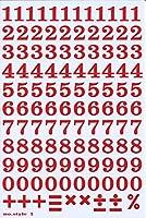 (シャシャン)XIAXIN 防水 PVC製 ナンバー ステッカー セット 耐候 耐水 数字 キャラクター 表札 スーツケース ネームプレート ロッカー 屋内外 兼用 TS-122 (レッド)