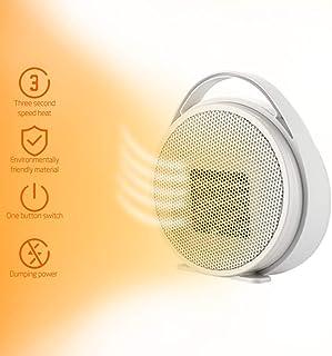 Portátil Mini Ventilador Calefactor, 800W, Cerámica PTC Calentador Personal, De Vuelco Y Protección del Sobrecalentamiento, para El Hogar, Oficina