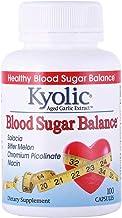 Blood Sugar Balance 100 CAP
