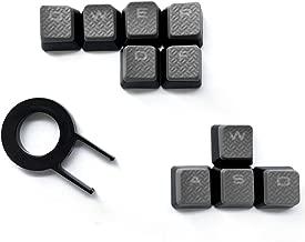 HUYUN Cherry MX Key Switch FPS Backlit Key Caps for Corsair Gaming Keyboards !(Gray)