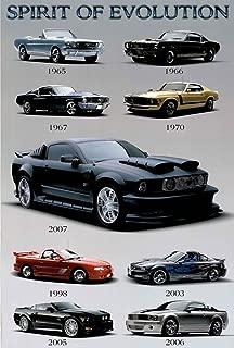 nmr car