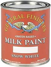 milk paint white