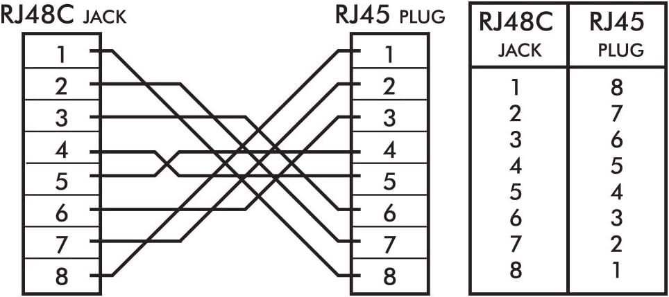Shaxon ISDN Loopback Adapter RJ48C Jack & RJ45 Male, Dark Yellow  (MAISDNPLFM-M-B): Computers & Accessorie - Amazon.comAmazon.com