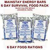 Mainstay Emergency Foods - Best Reviews Guide