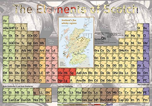 Elements of Scotch - Poster 60x42cm Standard Edition: The Scotch Distilleries in Overview: The Whiskylandscape in Overview - Maßstab 1:3.000.000