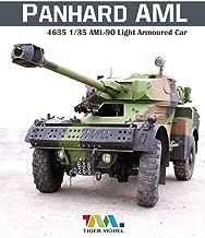 タイガーモデル 1/35 フランス軍 パナール AML-90 装甲車 プラモデル TML4635
