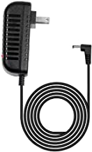 Guy-Tech AC Adapter for Radio Shack MD-992 MIDI Keyboard Piano Power Supply Charger Cord, 5 Feet, LED Light