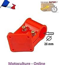 R/éservoir Dessence Adapt/é /à La STIHL FS120 FS200 FS250 FS350 Homyl Carter de Capot Moteur