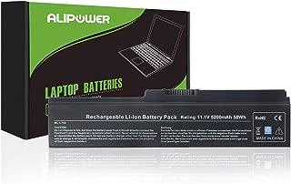 Alipower New Laptop Battery Replacement for Toshiba PA3817U-1BRS PA3819U-1BRS Toshiba Satellite L755 C655 L600 L675 L675D L700 L745 L750 L750D L755D M640 M645 P745 Series