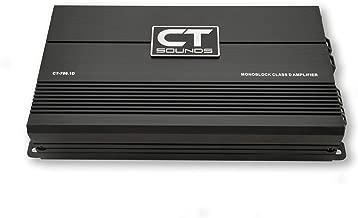 CT Sounds CT-700.1D Car Audio 700 Watt RMS Monoblock Class D Amplifier