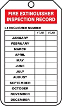 fire extinguisher inspection record