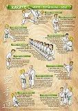 Spectra Verlag Karate | Kinder Karate Poster | DIN A1 –