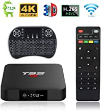 Android TV Box, T95 S1 TV Box 2GB RAM/16GB ROM Android 7.1