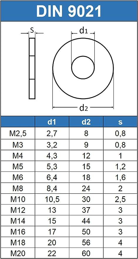 1.000 ST Unterlegscheiben DIN9021 ISO7093 verzinkt     4,3 x 12 x 1 mm